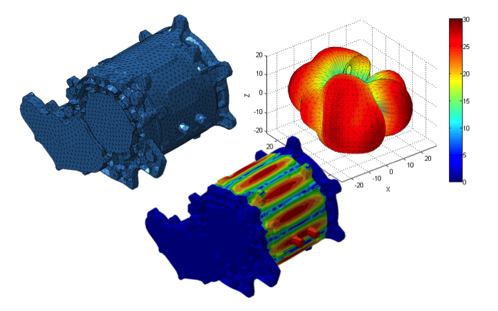 Numerical Simulationresult of an electric motor