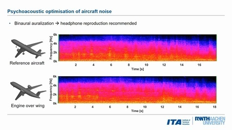Auralization of psychoacoustically optimized aircraft